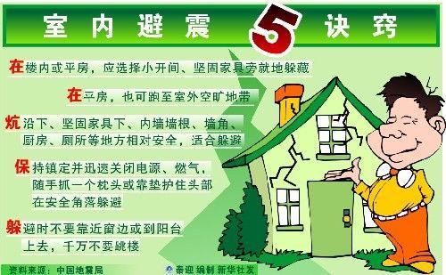 四川芦山7.0级地震_防灾手册:谨记防震逃生关键词_中国作家网