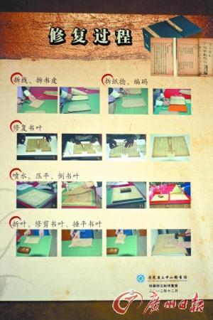 中国国家图书馆善本 特藏部古籍修复专家杜伟生告诉