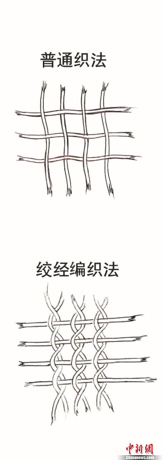 手绘家装饰品设计图展示